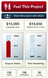 NLX's RocketHub Campaign Status, 11.55 p.m., July 28, 2012